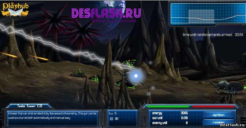 Лучшие стратегии флеш: Squadron Auriga